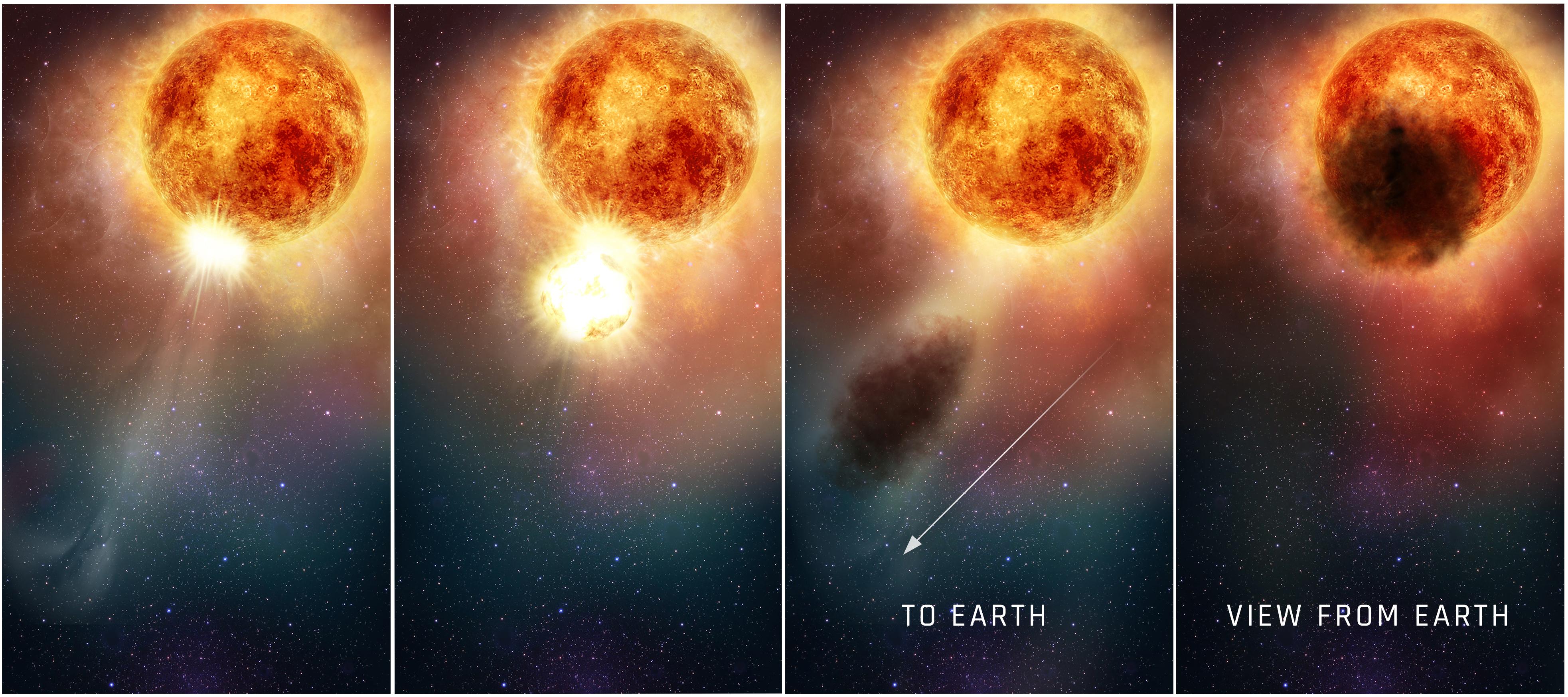 (Fonte: NASA)