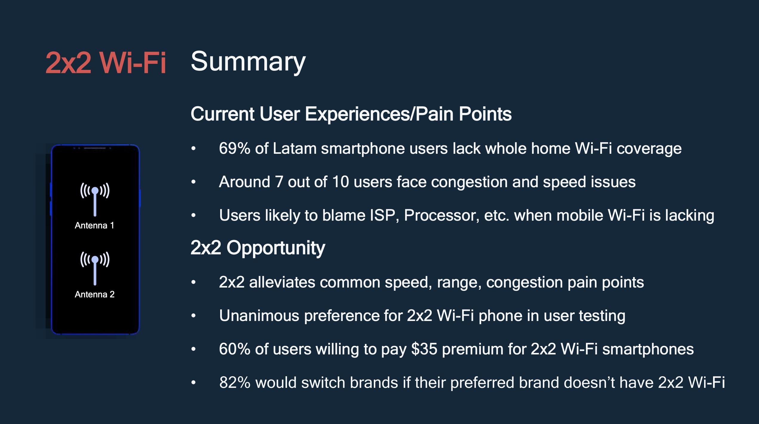 Advantages of 2x2 Wi-Fi.