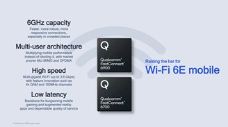 Highlights of Wi-Fi 6E.