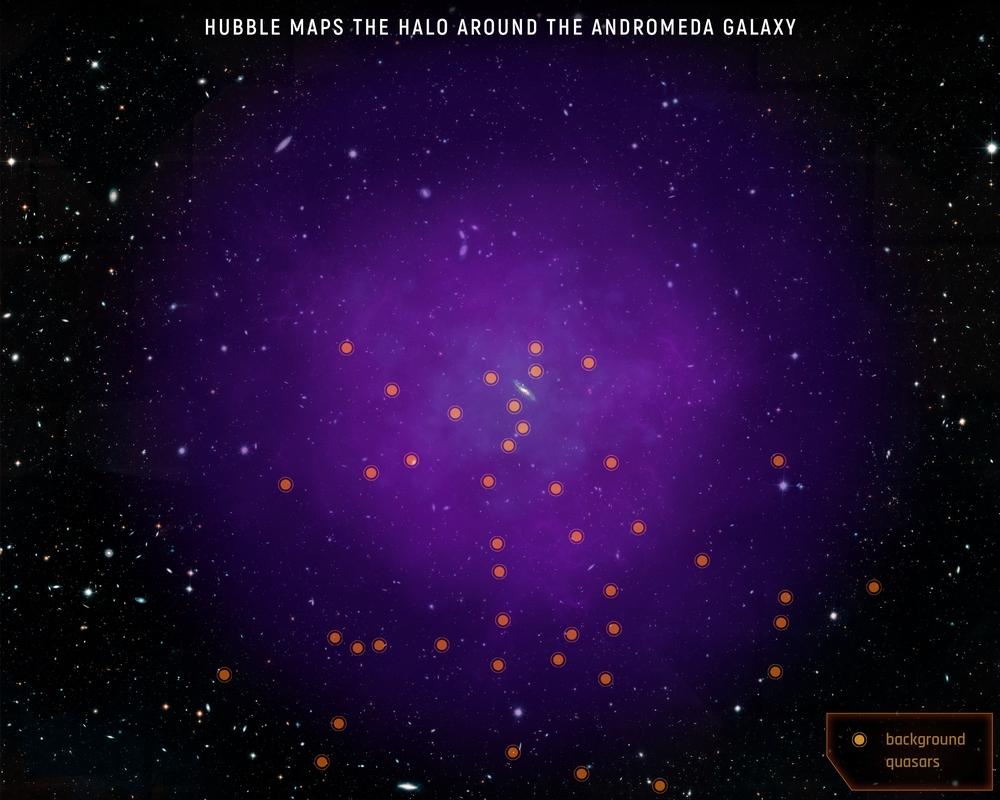Os 43 quasares usados para sondar o halo gasoso de Andrômeda estão espalhados bem atrás da galáxia.