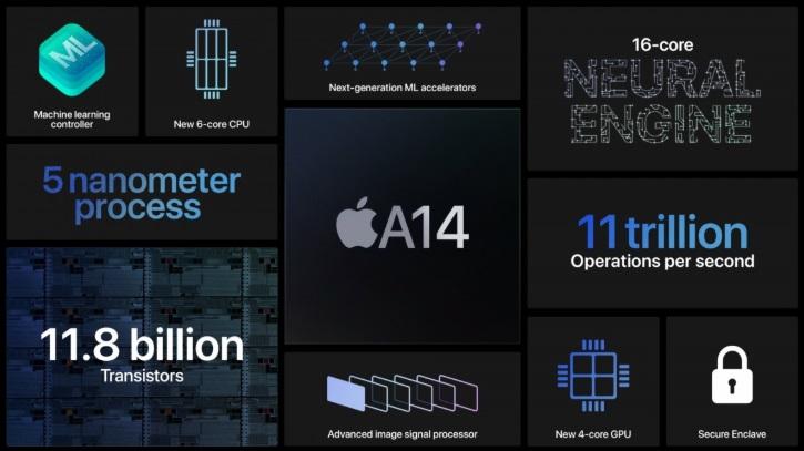 Os detalhes técnicos do novo processador mobile da empresa