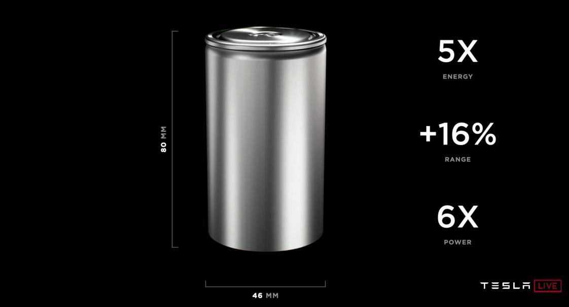 Design da célula 4680 aumenta a eficiência de novas baterias elétricas.