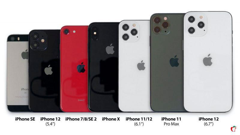 Comparativo feito com base nos rumores sobre a linha iPhone 12