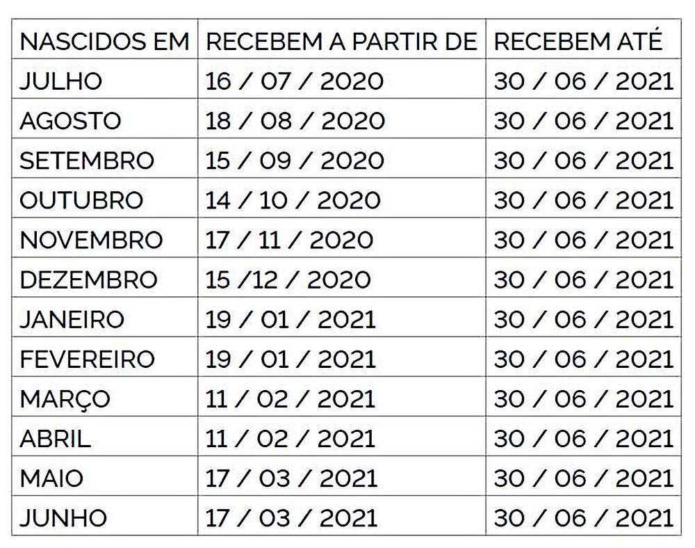 pis pasep 2020 2021 comeca pagamento para nascidos em outubro tecmundo pis pasep 2020 2021 comeca pagamento