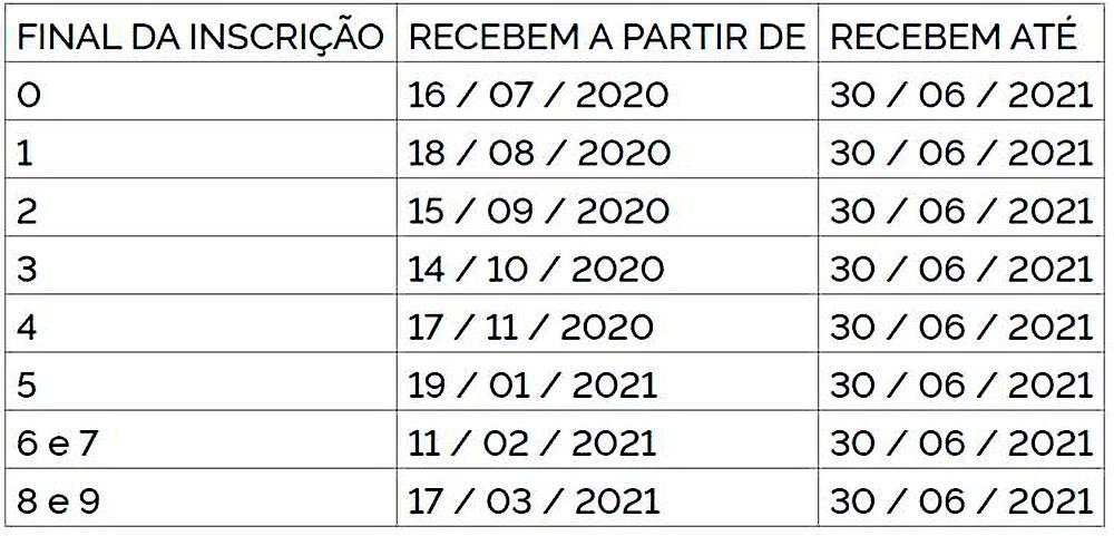Fonte: Banco do Brasil/Divulgação