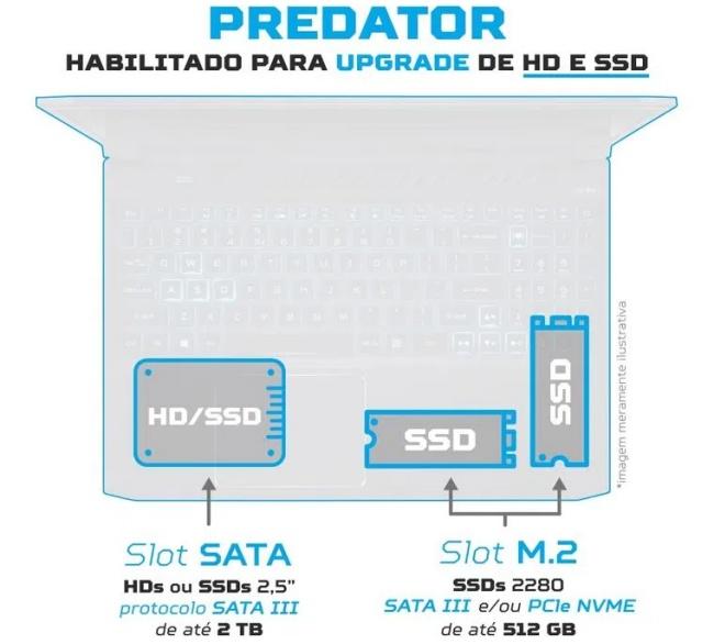 A versão analisada traz um HD e um SSD.
