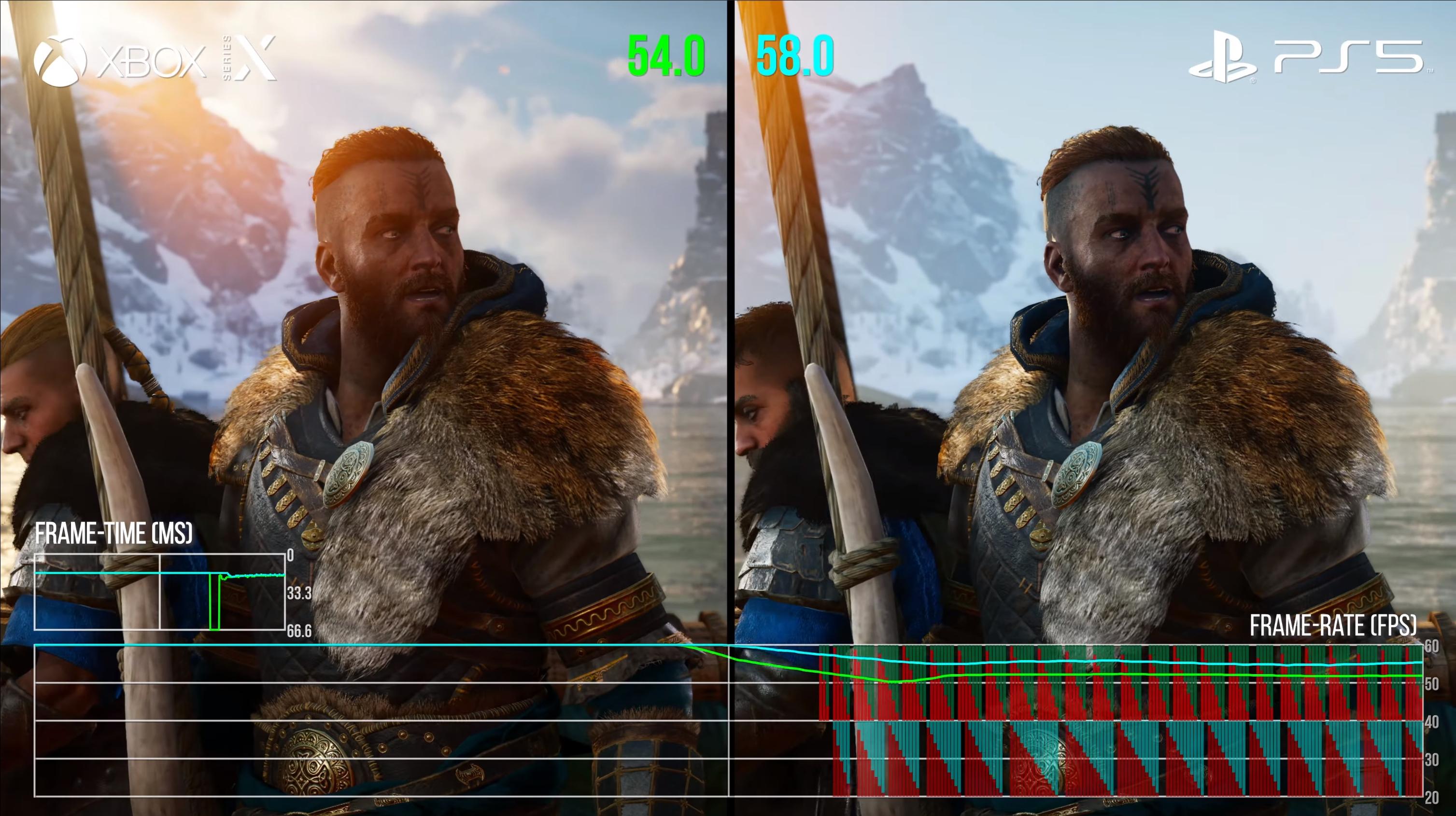 Comparacao De Ac Valhalla Veja Diferencas Entre Ps5 E Xbox Series X S Voxel