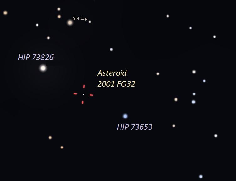 Asteroide mede entre 767 m e 1,7 km de diâmetro e viaja a quase 124 mil km/h.