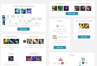 It is easy to be in doubt about the runes, skill order and items when starting to play with a new character