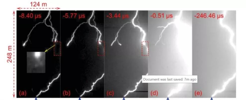 (Fonte: Jiang et al/Geophysical Research Letters/Reprodução)