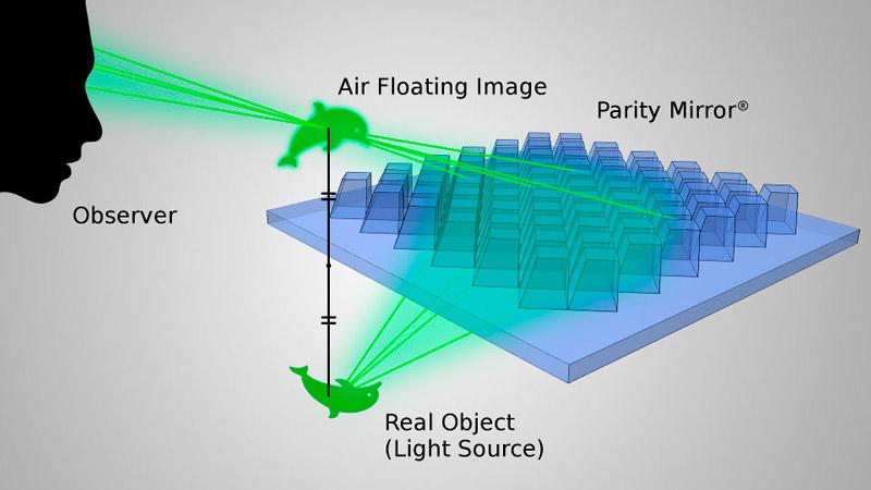 A tecnologia combina uma tela especial e sensores infravermelhos