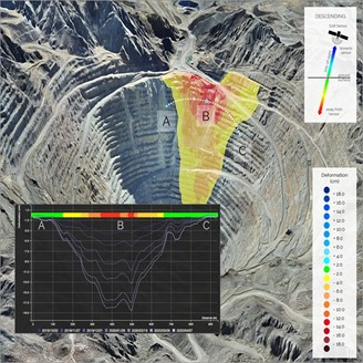 Dares Technology is a company that interprets SAR satellite data for customers as mining companies.