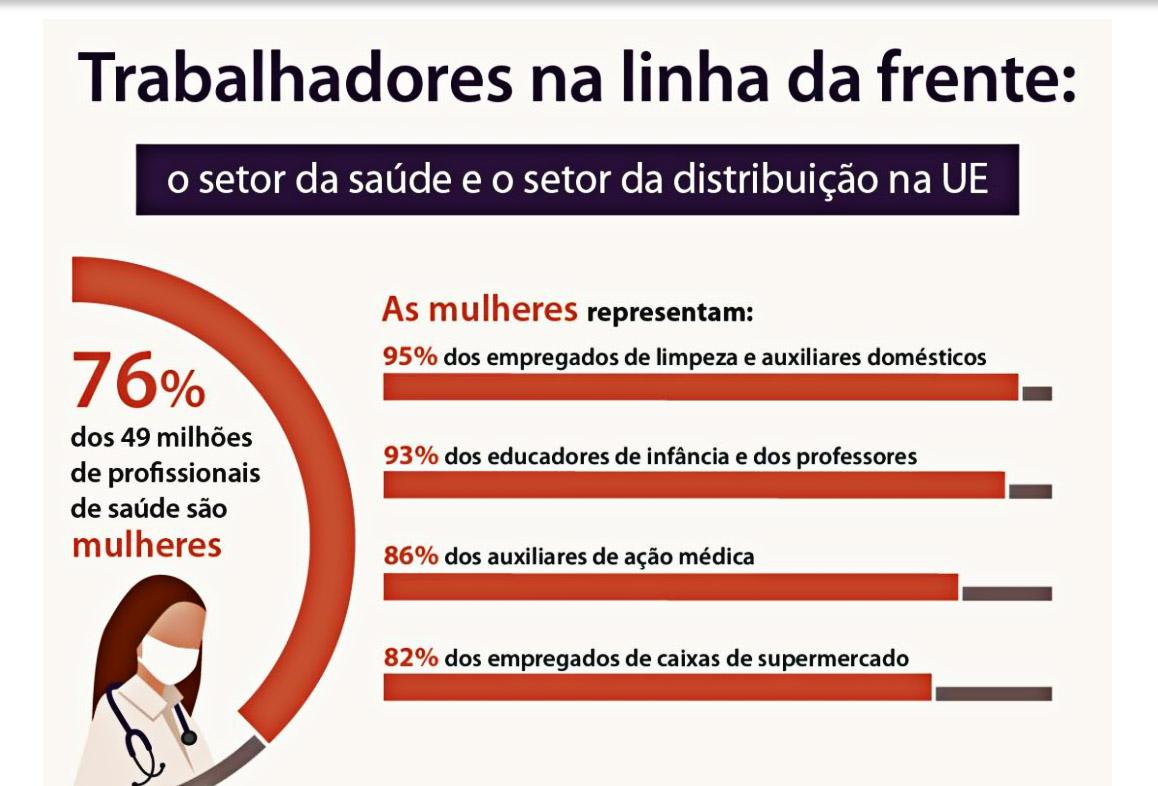 Fonte: Parlamento Europeu/Divulgação