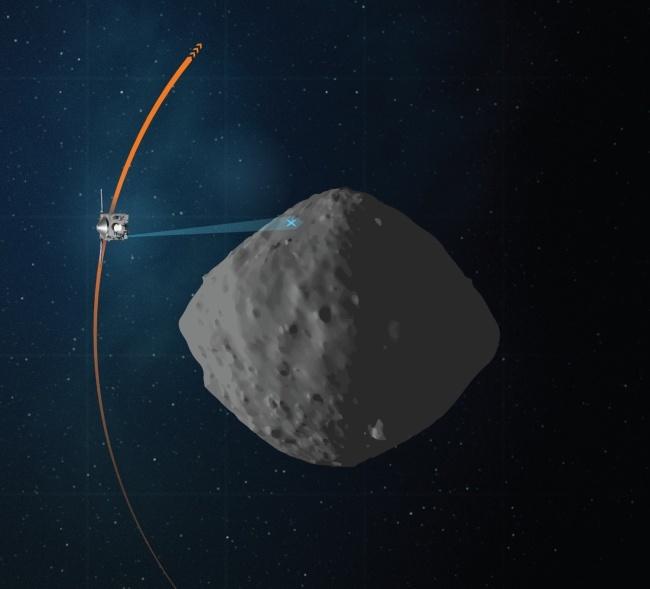 """O """"asteroide do fim do mundo"""" tem uma pequena chance de colidir com a Terra no próximo século."""