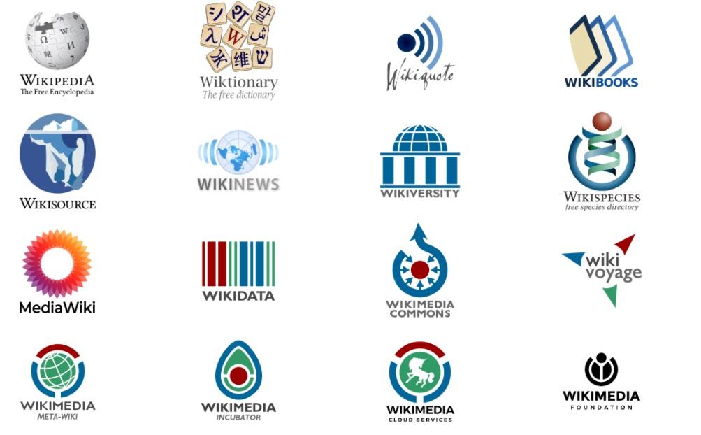 Os diversos serviços mantidos por doações pela Wikimedia.