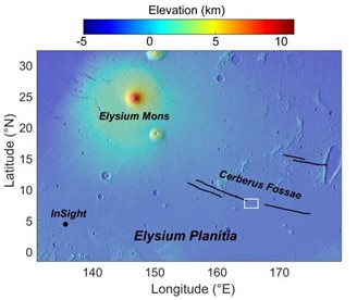 Elysium Plain, the region of recent explosive volcanism (white box) and the position of NASA's InSight probe.