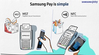 For payments with MST, the contact must be made where the magnetic card is inserted, while with NFC it only takes a touch. (Source: Tech Seen, Samsung / Playback)