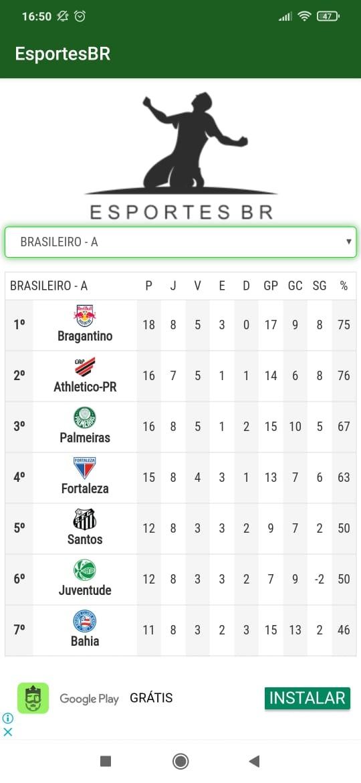Tela de classificação do aplicativo EsportesBR