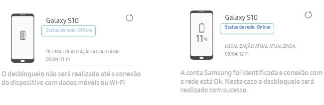 Samsung Galaxy Remote Unlock.