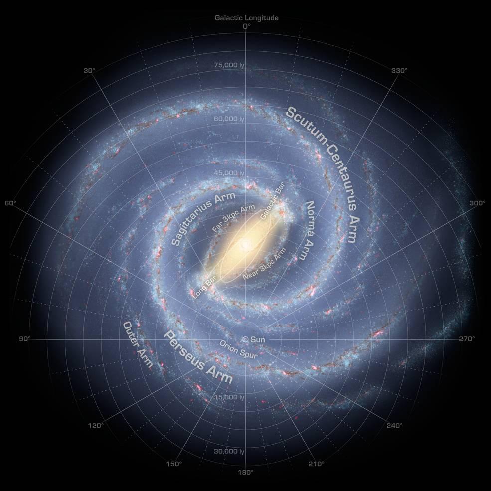 Modelo da Via Láctea vista de fora.