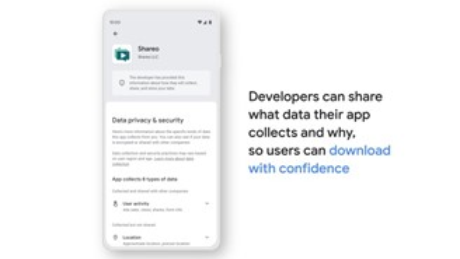 Nova seção de privacidade da Play Store.