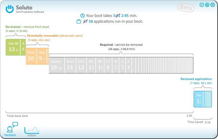 Soluto Anti-Frustration Software