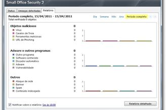download kaspersky small office security 6 portugues