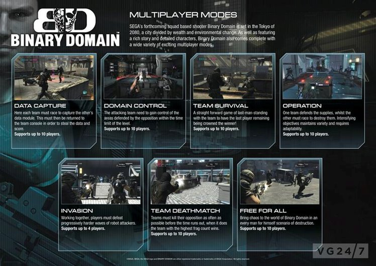 SEGA revela modos multiplayer de Binary Domain
