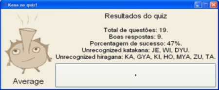 Resultado do quiz.