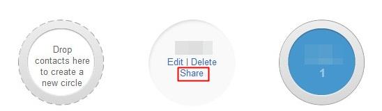 Compartilhando o círculo