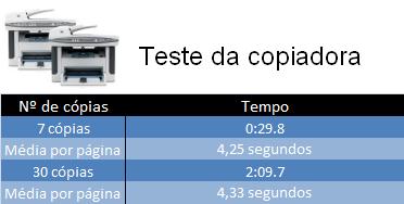 Teste da copiadora