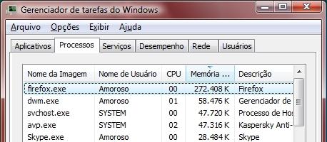 O Gerenciador de Tarefas indica que o Firefox está consumindo muita memória.