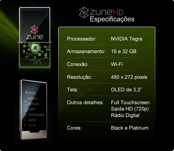 Especificações do Zune HD