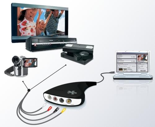 Imagem de propriedade da Pinnacle que demonstra as conexões entre os equipamentos e uma placa externa USB.
