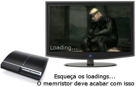 O fim dos eternos loadings...