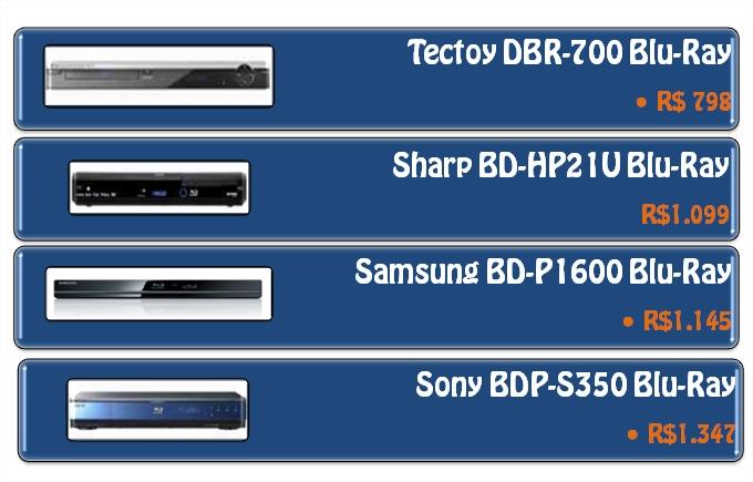 Tabela de preço de alguns players de Blu-ray