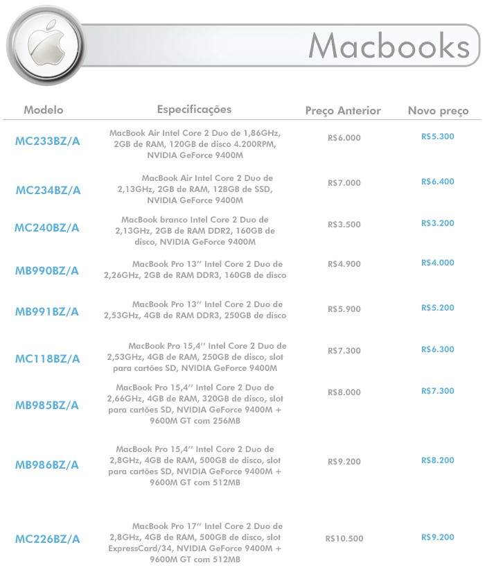 MacBooks.