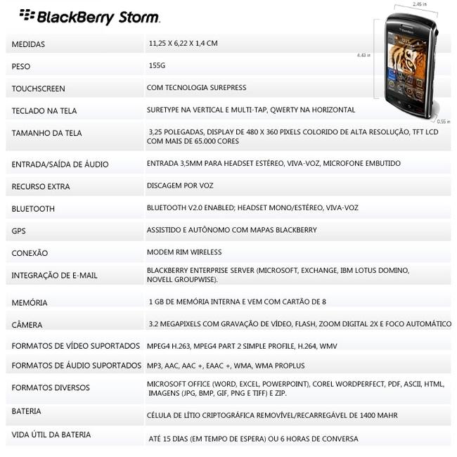 Principais características do Blackberry Storm.