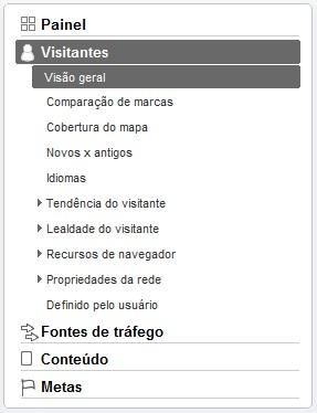 Gere diferentes relatórios no Google Analytics.