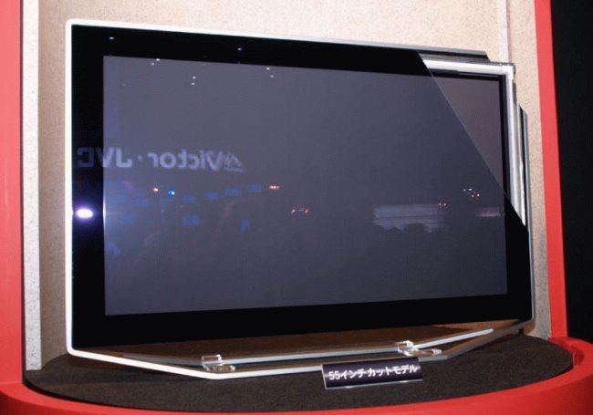 Protótipo de TV SED