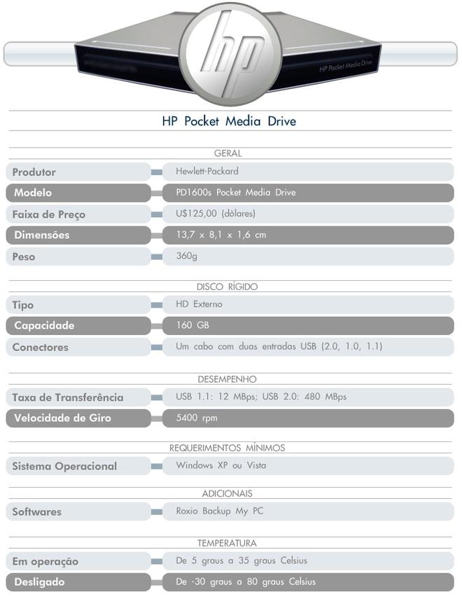 Especificações técnicas do HD externo da HP.