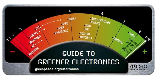 Os mais verdes e os inimigos do planeta
