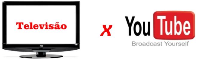 O YouTube pode matar a televisão?