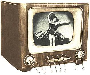 A televisão já tem mais de 50 anos de domínio e não foi substituída pela internet