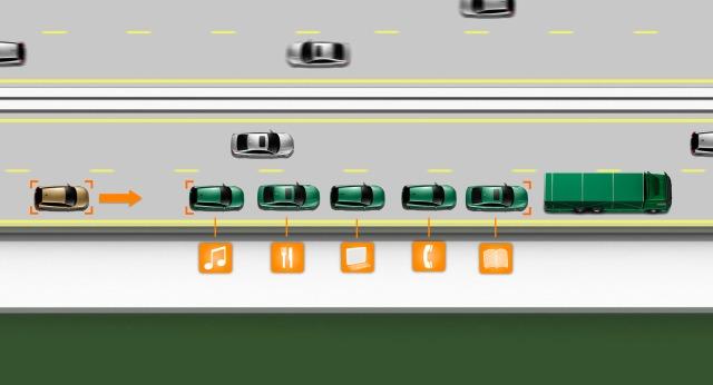 Novos carros podem se juntar ao platoon sem comprometer a viagem