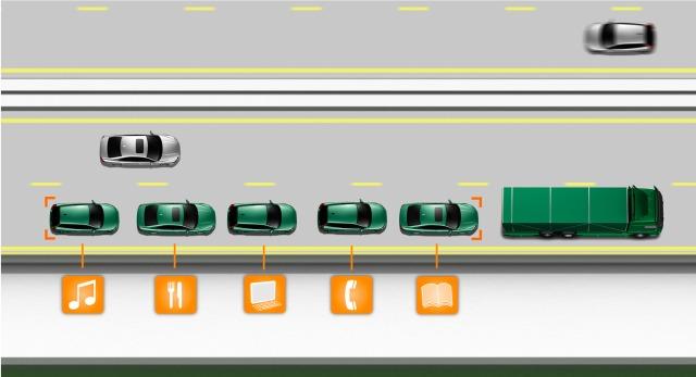 Uma vez conectado, não é preciso tomar a direçao do veículo, aproite para fazer outras atividades