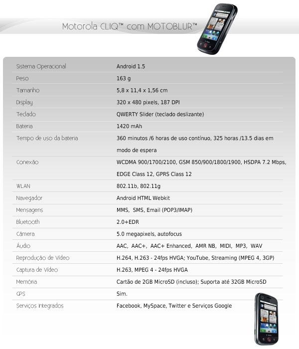 Especificações técnicas do Motorola Cliq.
