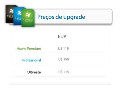 Tabela de preços para upgrade