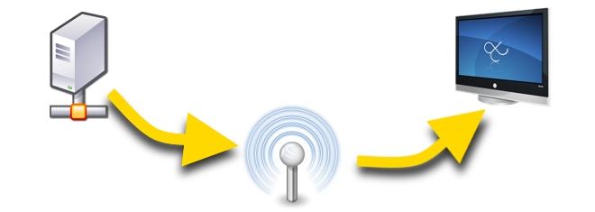 A rede sem fio transmite seus dados!