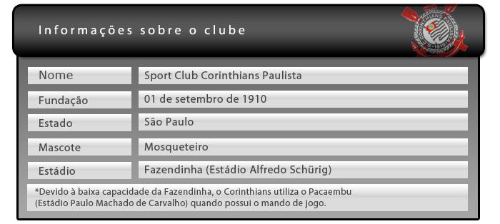 Dados gerais do Corinthians
